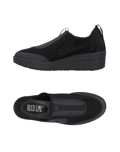 Peu coûteux jeu tumblr Chaussures De Sport De Ligne Ruco vue gjIKppWG